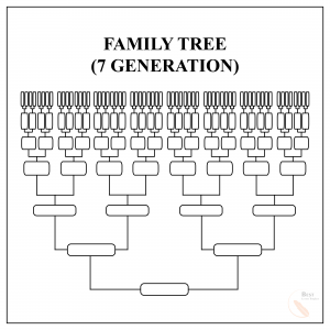 Family Tree Template for 7 Generation