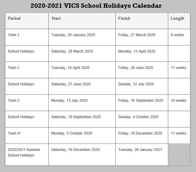 VIC School Holidays Calendar 2020-2021