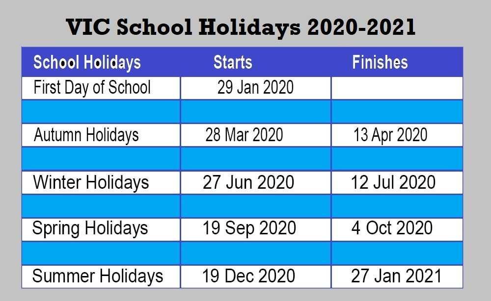Victoria School Holidays 2020-2021