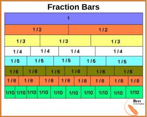 Interactive fraction bars