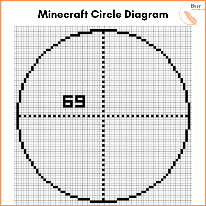 Minecraft Circle Diagram