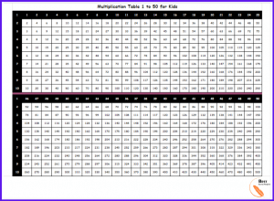 Multiplication Table 1 to 50 for Kids