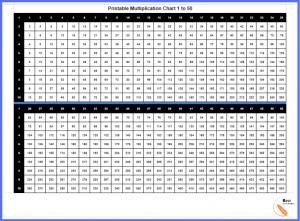 Printable Multiplication Chart 1 to 50