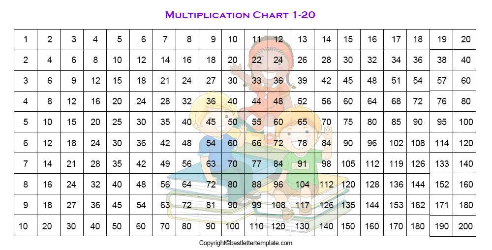 Multiplication Chart 1-20